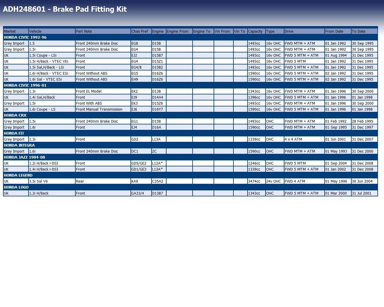 Blue Print ADH248601 Kit de accesorios pastillas de frenos