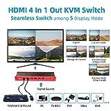 TreasLin KVM Switch HDMI USB 4 Port, Quad