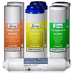iSpring F7-GAC Filter Replacement Set