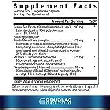 Douglas Laboratories - DIM Enhanced - with