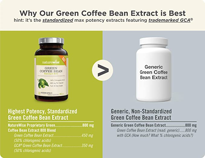 Amazon Com Naturewise Green Coffee Bean 800mg Max Potency Extract 50 Chlorogenic Acids Raw Green Coffee