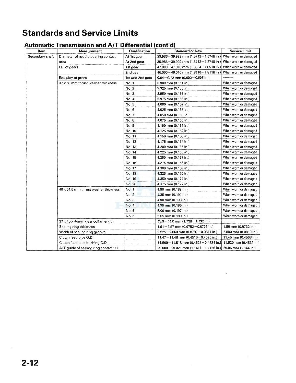 100 2003 honda crv repair manual 2003 u2013 2013. Black Bedroom Furniture Sets. Home Design Ideas