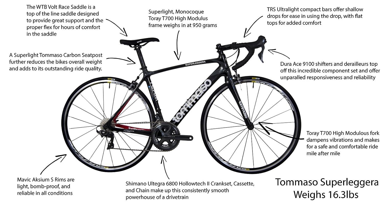 Tommaso Superleggera Dura Ace Carbon Road Bike, Race Ready, Pro Quality Super Bike
