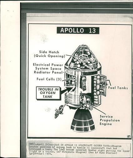 Amazon Vintage Photo Of Oxygen Tank Diagram Of Apollo 13