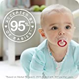 NUK Orthodontic Pacifier, Girl, 6-18 Months, 2-Pack