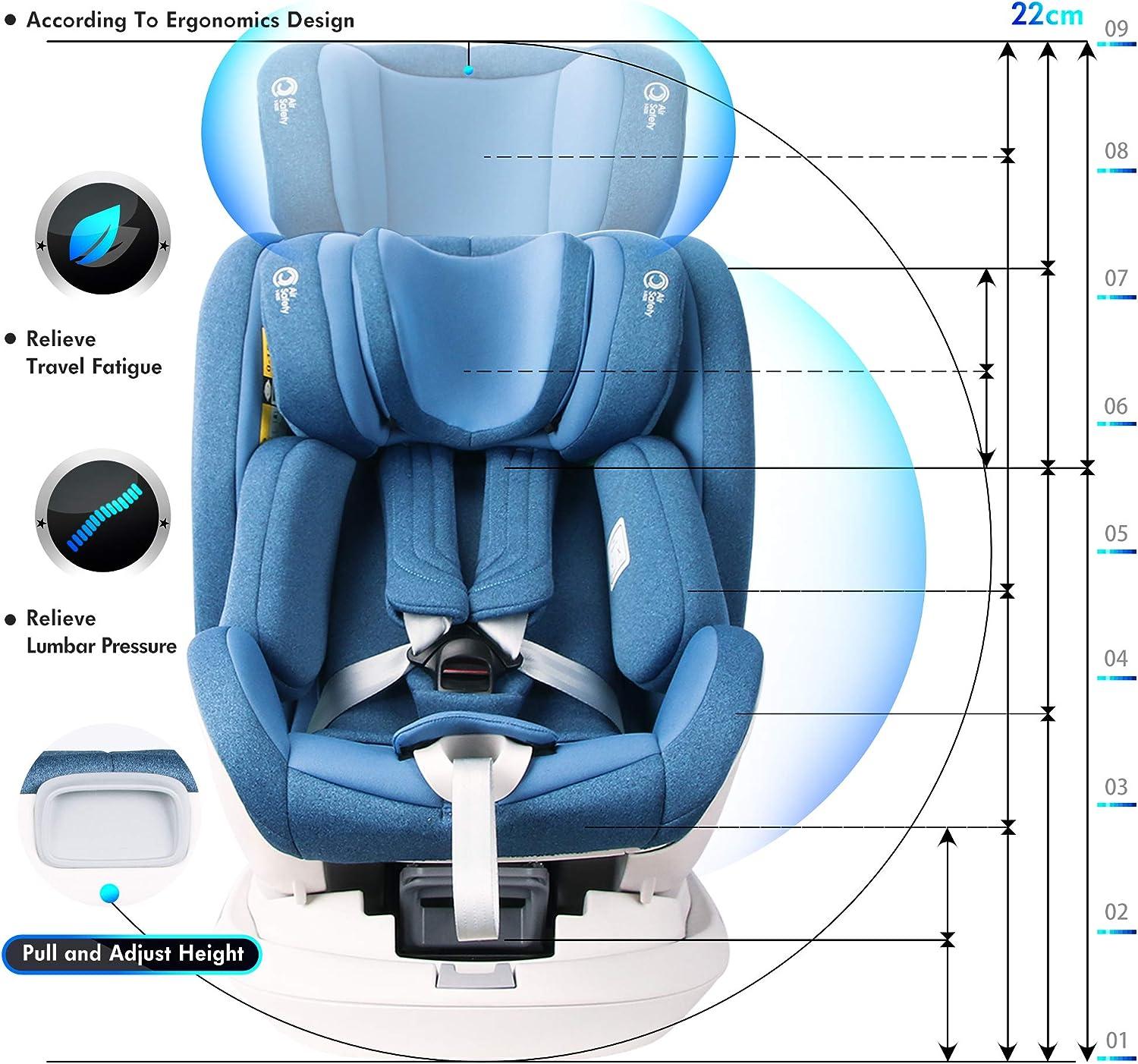 Miophy B/éb/é I-Size Pivotant 360/° Si/ège Auto,ISOFIX et Loquet,avec Protection Lat/érale Renforc/ée de 0 mois /à 12 ans 40-135 cm,Rouge Groupe 0+1//2//3
