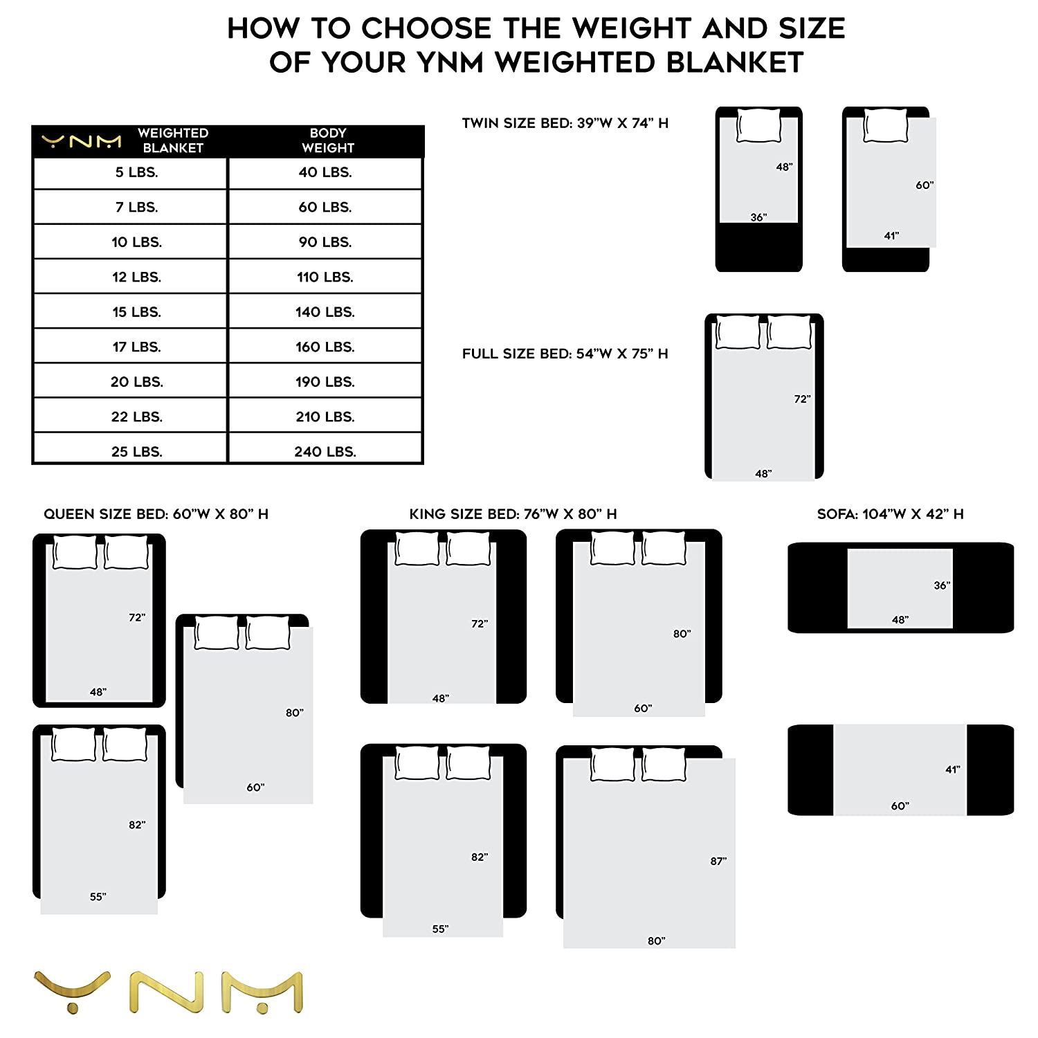 YNM Weighted Blanket - Weight And Size Chart