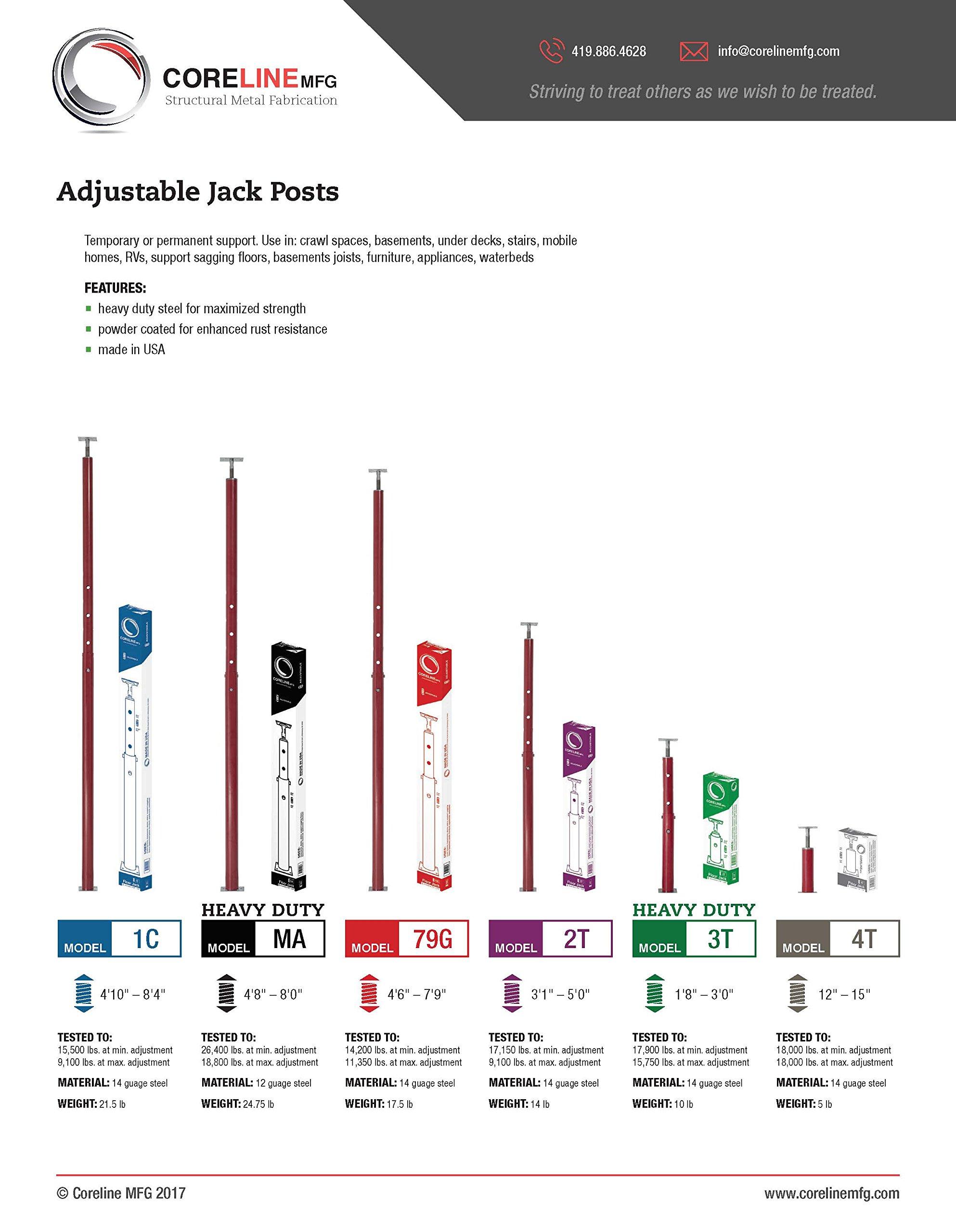 Grow Co. Adjustable Floor Jack - 17,500-Lb. Capacity, Model# 3T by CORELINE (Image #4)