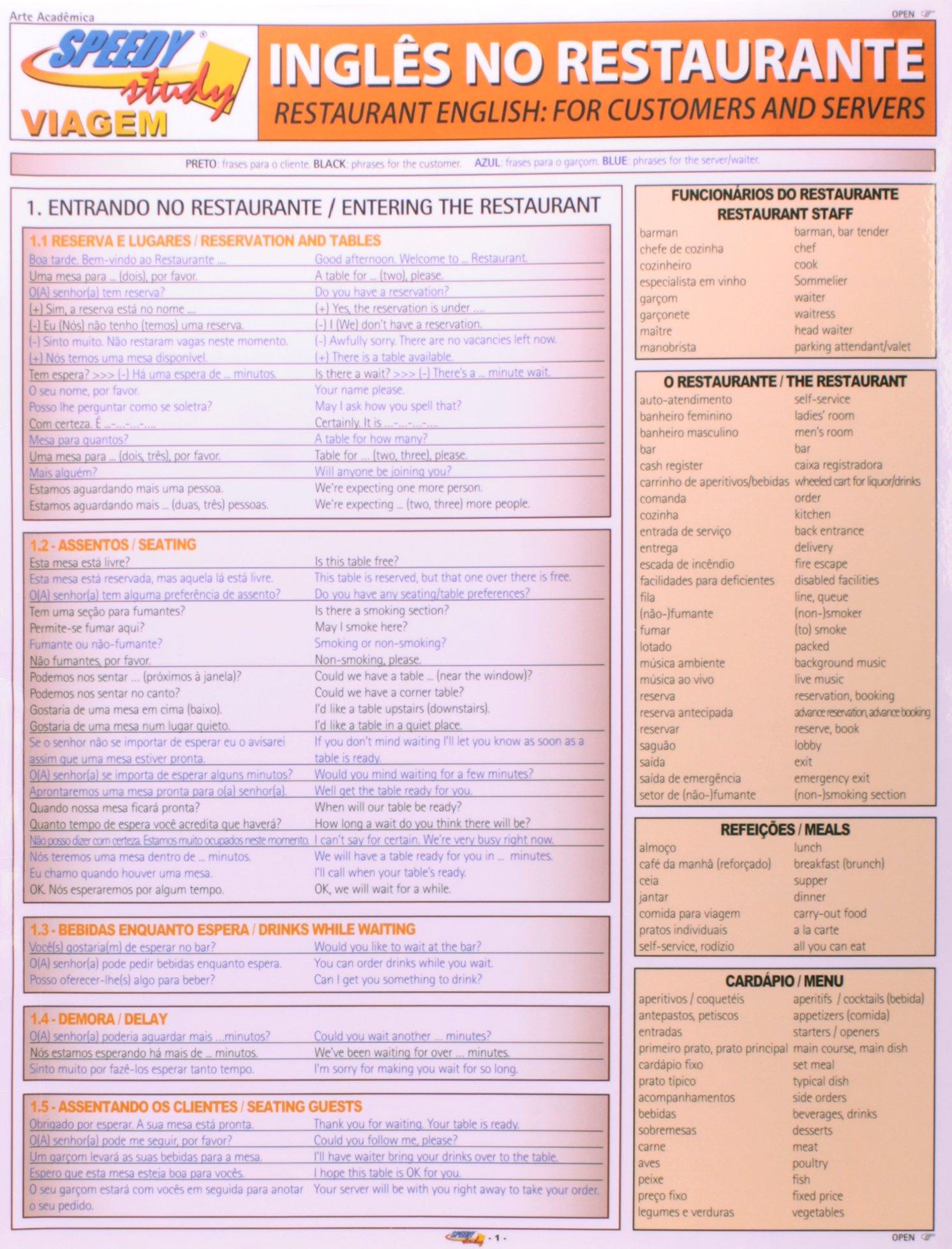 Ingles No Restaurante Restaurant English For Customers