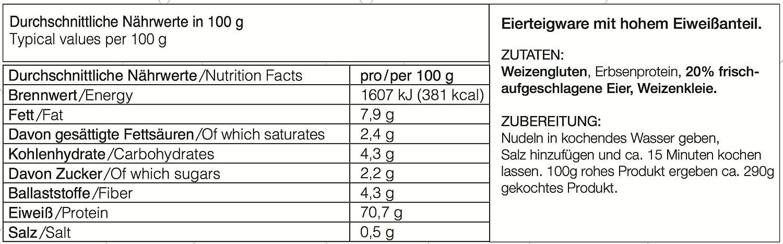 Gekochtes Eiweißprotein wie zur Gewichtsreduktion