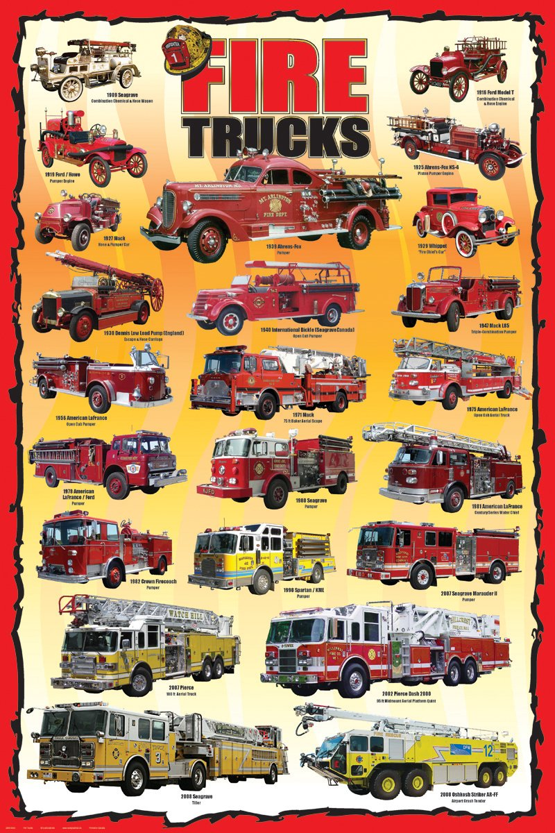Fire Trucks Kids Educational Poster 24 x 36in