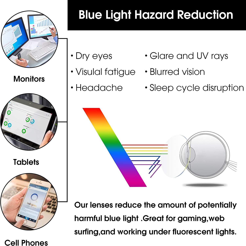JIM HALO Oversized Round Computer Glasses for Women Blue Light Blocking Glasses Anti UV Headache Eye Eyestrain