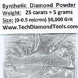Diamond Powder 50,000 Grit, 0-0.5microns - 25