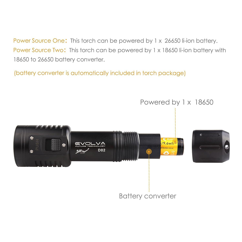 Evolva Future Technology D02 Unterwasser 100M Taschenlampe Tauchen Video Tauchbrenner Tauch Fackel Fackel nur Fotografie Licht
