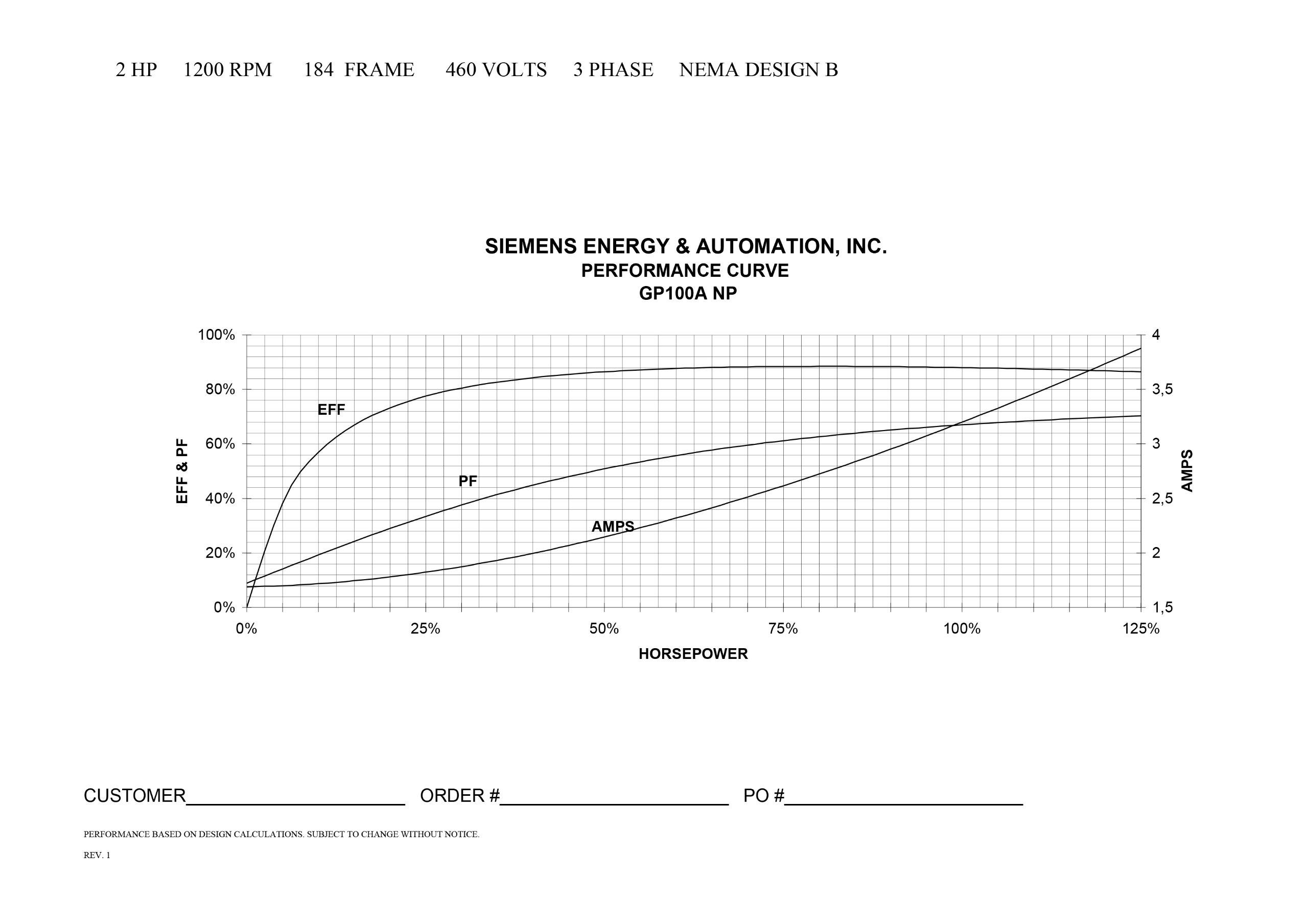 Siemens 1LE21211CC314AA3 2-HP 1200 Rpm 230/460-volt 184t General Purpose Electric Motor Nema Premium Efficient Aluminum Frame, Aluminum Rotor by Siemens