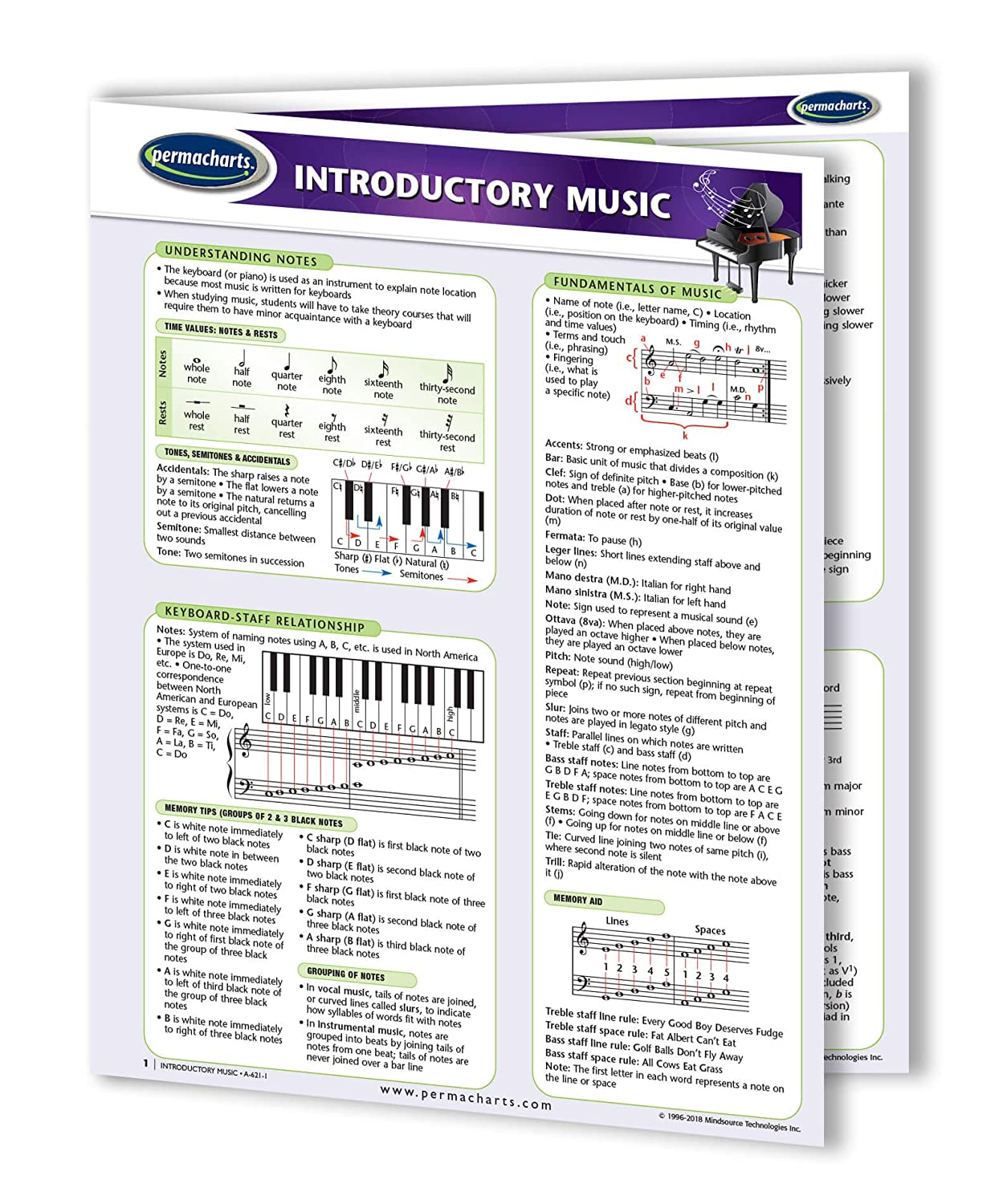 Cultural Arts Quick Reference Guide by Permacharts Introductory Music Guide