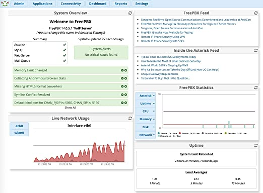 Amazon com: Twogreenfrogs IP PBX, Asterisk in 512M Orange Pi