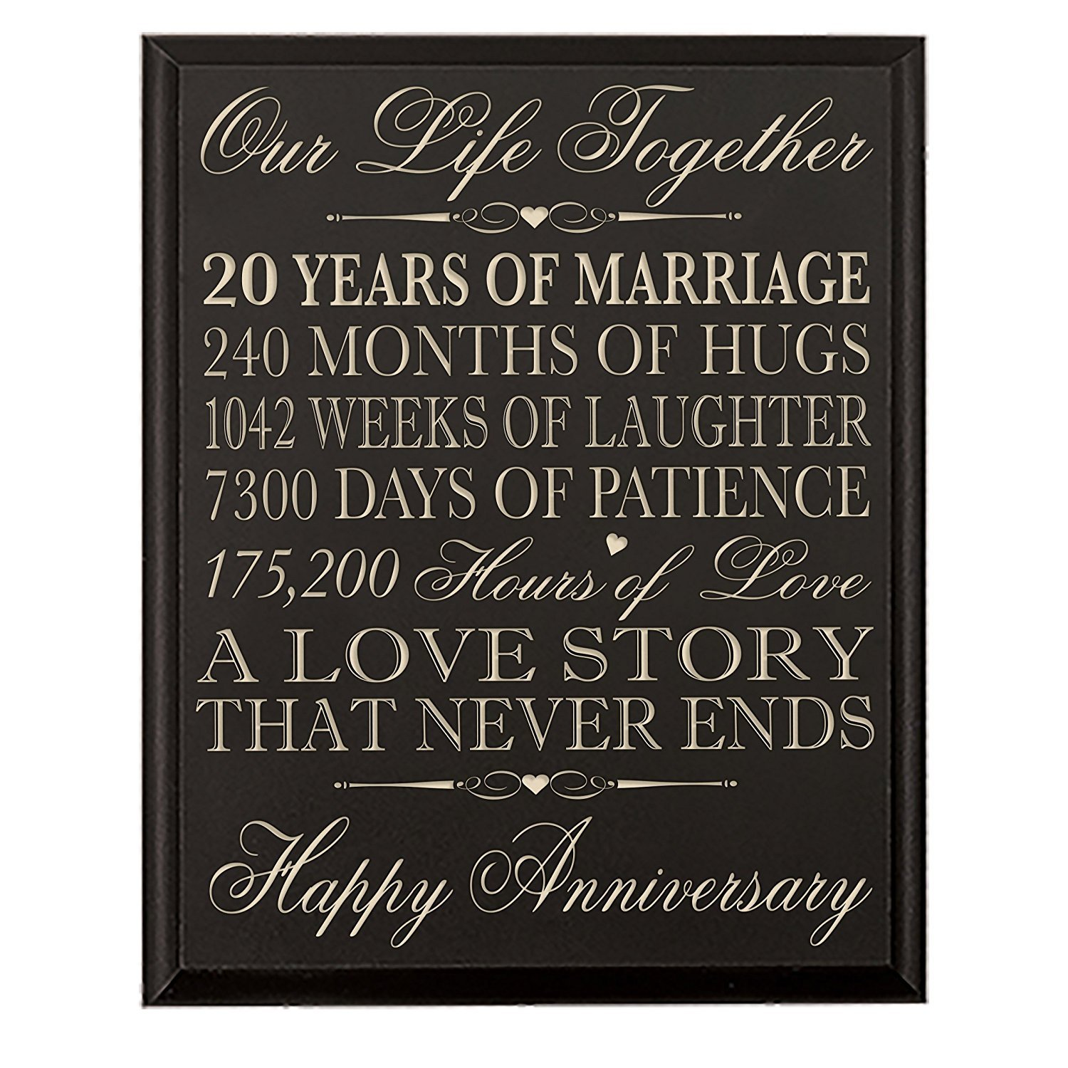 20th Wedding Anniversary Wall Plaque Gifts For Couple 20th