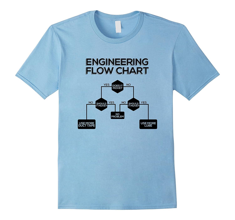 Engineers Flow Chart Shirt - Funny Engineering Shirt-TJ ...
