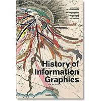 History of Information Graphics (alemán, francés, inglés) (Jumbo)