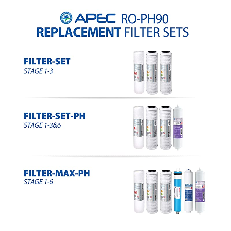 APEC Water ULTIMATE RO-PH90 - Filters replacement set