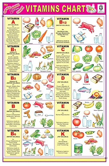 Amazon com ibd 10 pieces children learning vitamins chart