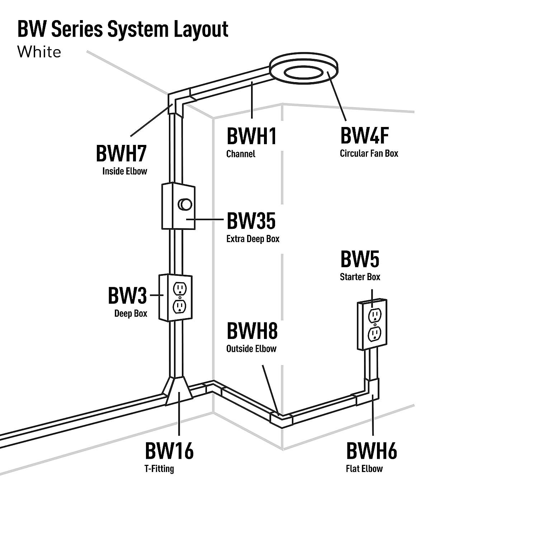 Legrand - Wiremold BW3 Metal Raceway Deep Outlet Box - Electrical ...