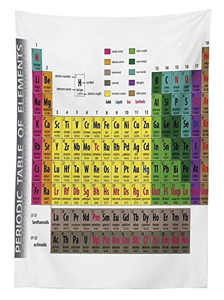 Amazon Modern Tablecloth Periodic Table Of Elements Phd