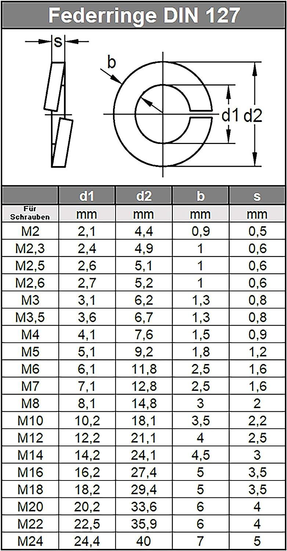 10 St/ück Unterlegscheiben Beilagscheiben Sperringe Sprengringe Federscheiben Federringe M3 DIN 127 Edelstahl A2