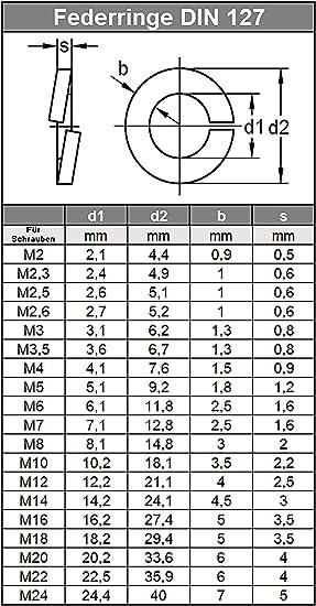 100, M8 M4 Schwarze Federringe DIN 127 Edelstahl VA2 M3 M8 M6 M5 M10