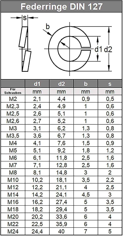 Unterlegscheiben Beilagscheiben Sperringe Sprengringe Federscheiben 10 St/ück Federringe M16 DIN 127 Edelstahl A2