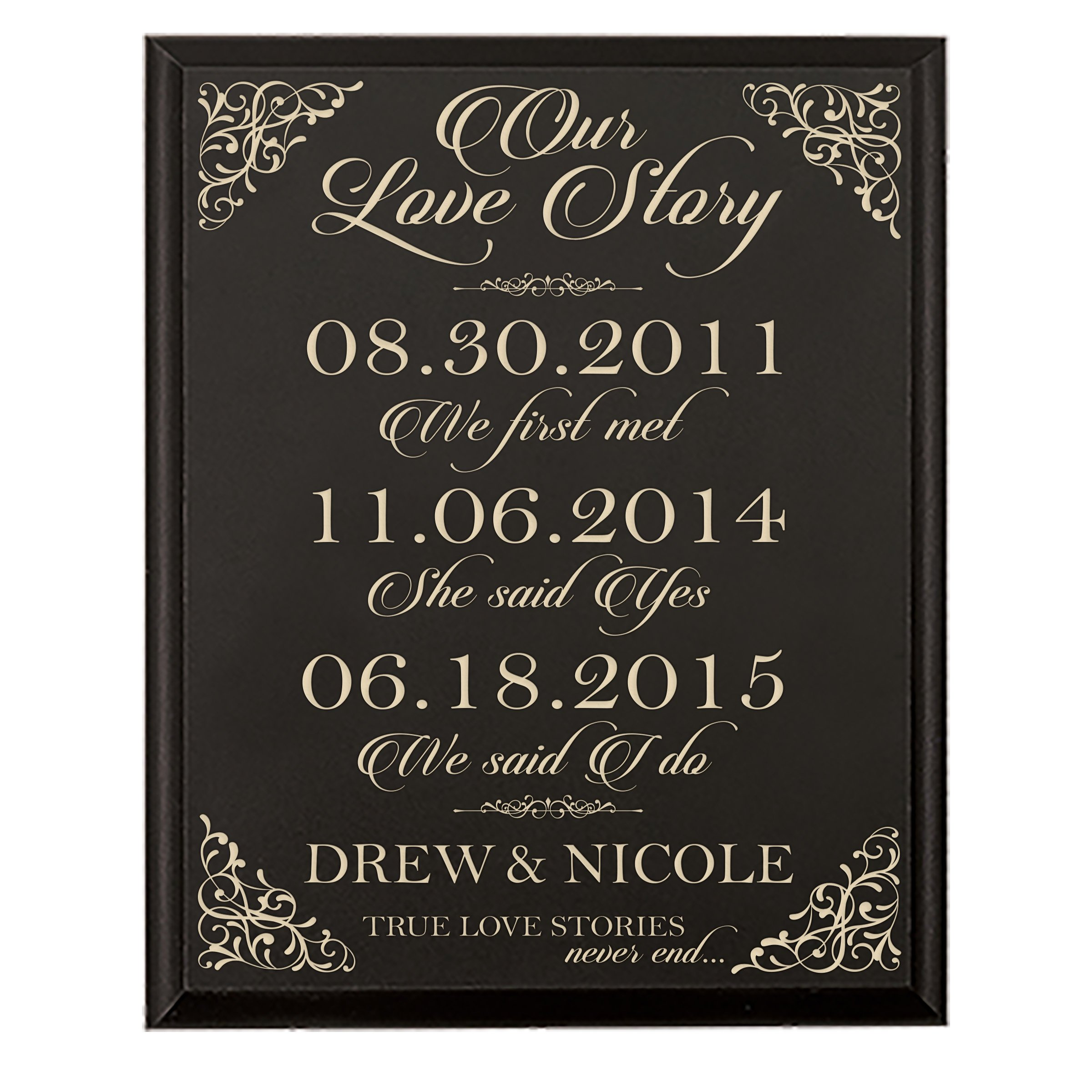 LifeSong Milestones Personalized Every Love Story is Beautiful but Ours is My Favorite Parent Wedding Gift Wedding Anniversary for Couple Wedding Sign, Special Dates to Remember (Black)