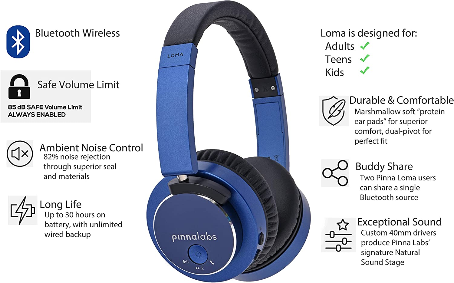 Pinna Labs LOMA Safe Volume 85dB Limited Premium Bluetooth Headphone for Kids, Teens, Adults – 30HRs Playtime BuddyShare Cobalt Blue