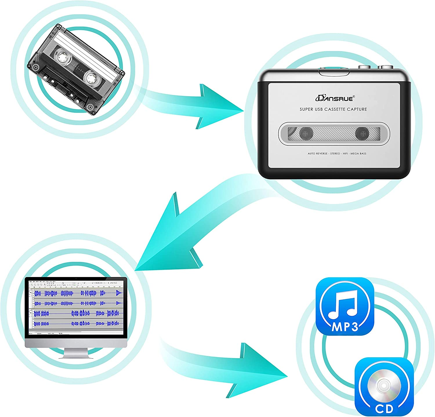 Dansrueus Unspoiled Cassette to MP3 Converter USB Cassette Player from Tapes to MP3 PC and Mac Silver 017