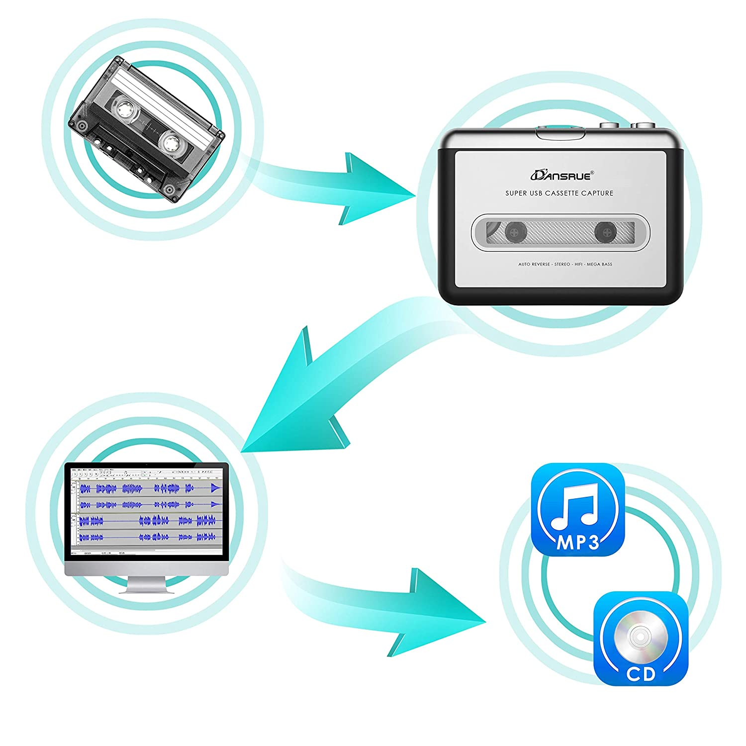 PC and Mac Work for Window iOS Convert Walkman Cassettes to Digital FormatSilver 01 2019 Cassette to MP3 Converter USB Cassette Player from Tapes to MP3 Converter for Laptop