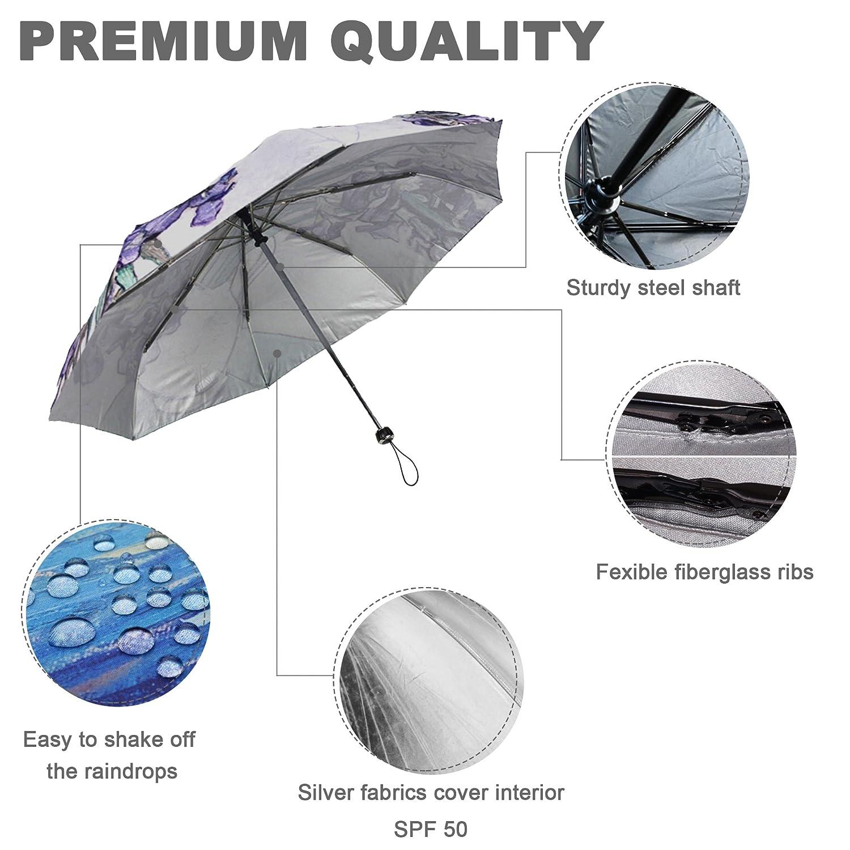 NEW ColorDrip Automatic Skull Umbrella Auto Open Close 55Mph Windproof Compact A