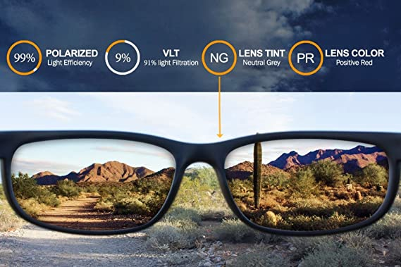 2b385c7a467d1 Amazon.com  Polarized Ikon Iridium Replacement Lenses for Spy General  Sunglasses - + Red Mirror  Sports   Outdoors