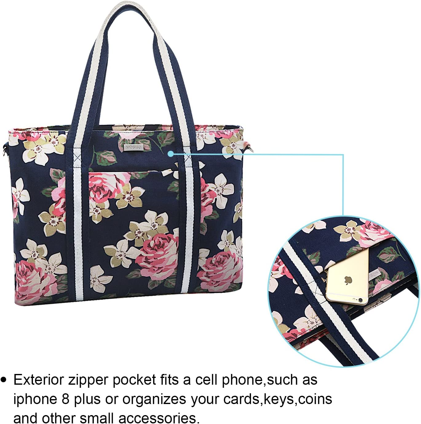 MOSISO Laptop Tote Bag Canvas Classic Multifunctional Work Travel Shopping Duffel Carrying Shoulder Handbag Compatible with Notebook MacBook Ultrabook Chromebook,Dark Blue Base Rose Up to 15.6 Inch