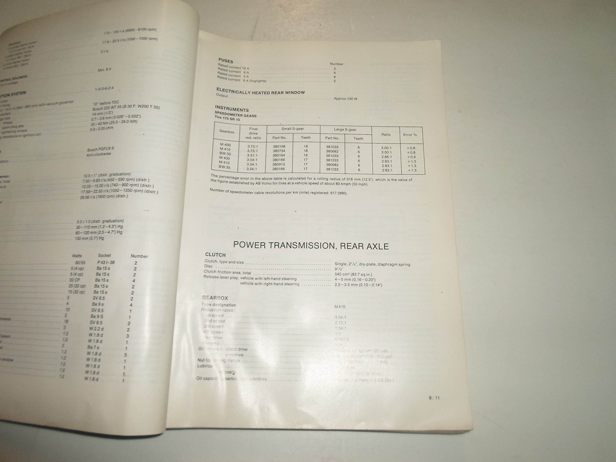 1975 Volvo 164 Service Repair Shop Manual DAMAGED: Volvo ...