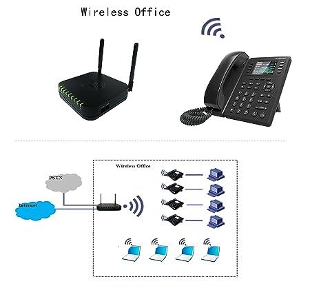 Hppfotrs Office Wireless Mini Ip Pbx Fpx9102 And Wireless Wifi Voip