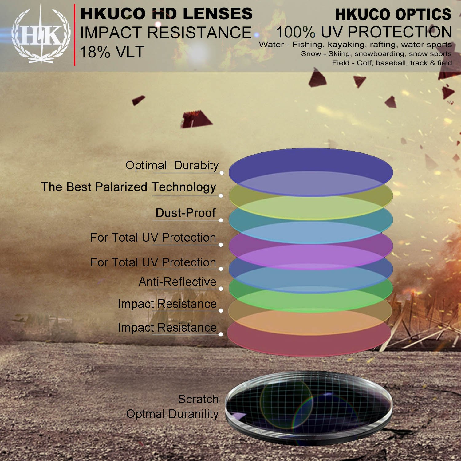 Hkuco Mens Replacement Lenses For Costa Brine Sunglasses