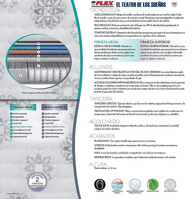FLEX Colchón muelles ensacados Nimbus Visco Firmeza Superior, 150 x 190 cm: Amazon.es: Hogar