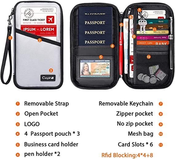Fireproof Family Travel Itinerary Passport Holder Wallet Travel Accessories RFID Blocking Document Organizer Case with Strap for Women /& Men (Sliver)