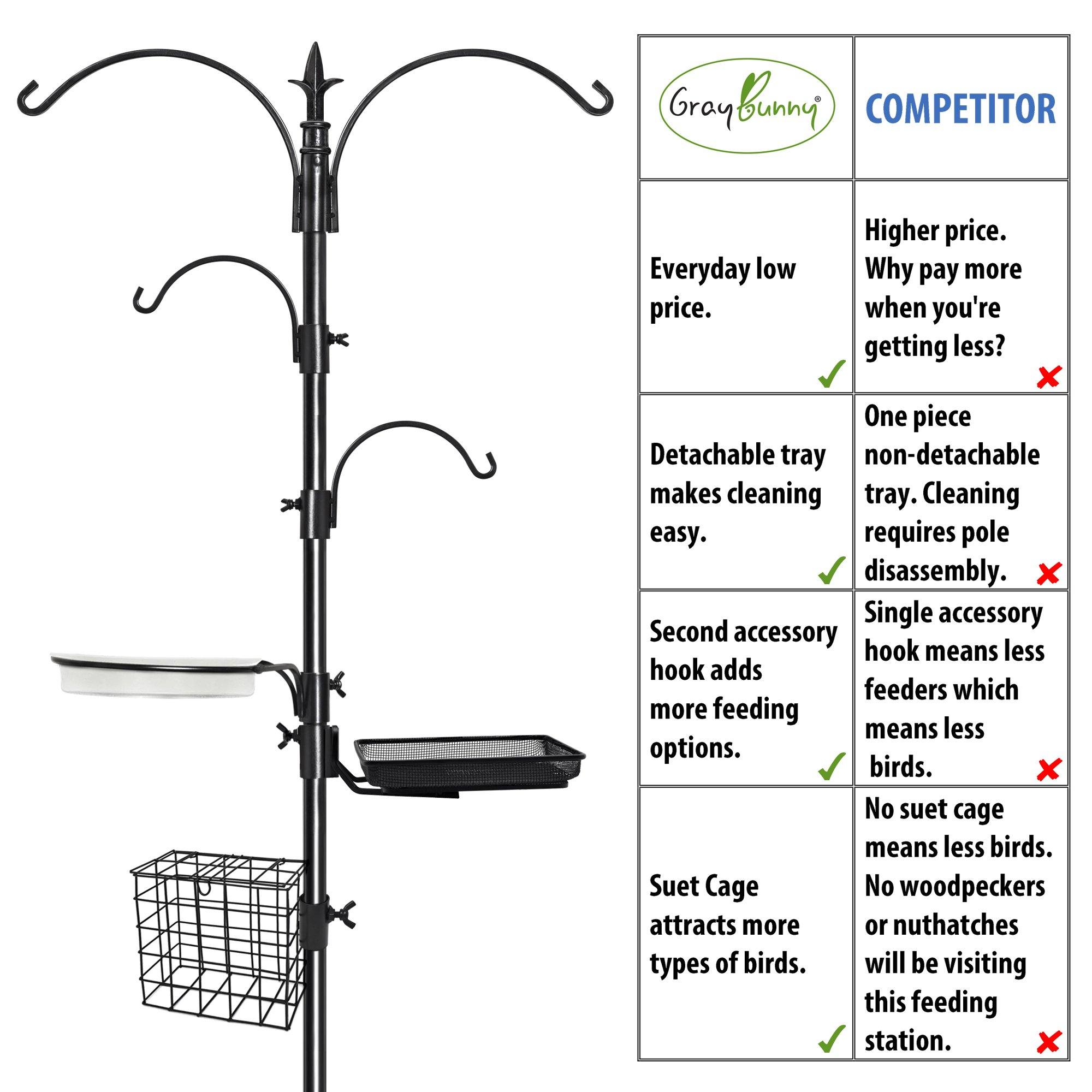 Gray Bunny GB-6844D Deluxe Premium Bird Feeding Station, 22'' Wide x 91'' Tall (82 inch above ground) Black, Multi Feeder Hanging Kit & Bird Bath For Attracting Wild Birds, Birdfeeder & Planter Hanger by Gray Bunny (Image #6)