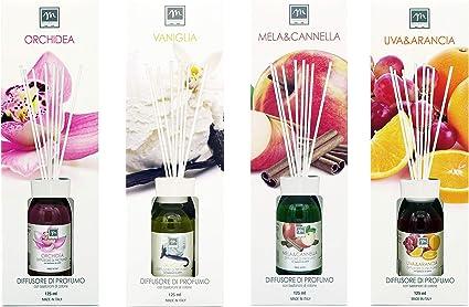 GIRM -ME490190 - Notas perfumadas, aroma de emociones y ...