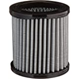 OEM Equivalent. Ingersoll Rand FXC055E Replacement Filter Element