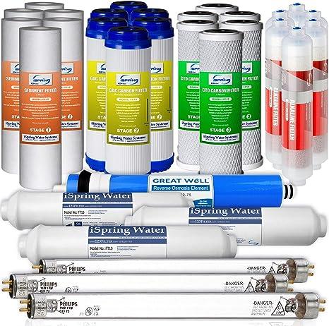 iSpring F31KU75 - Juego de filtros de agua para ósmosis inversa (7 ...
