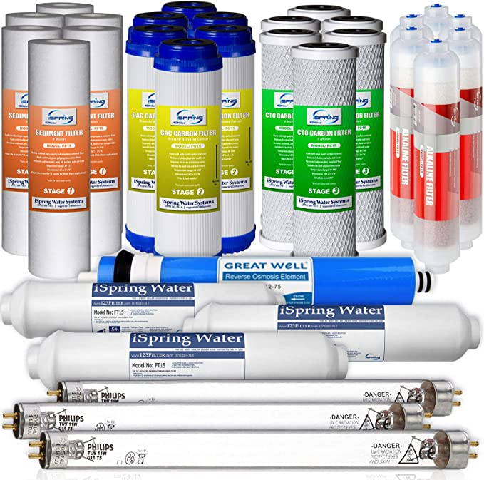 iSpring F31KU75 - Juego de filtros de agua para ósmosis inversa (7 etapas, para iSpring RCC7AKUV, 31 unidades 6SED 6GAC 6CTO 3T33 1MC7 3UV 6AK): Amazon.es: Bricolaje ...