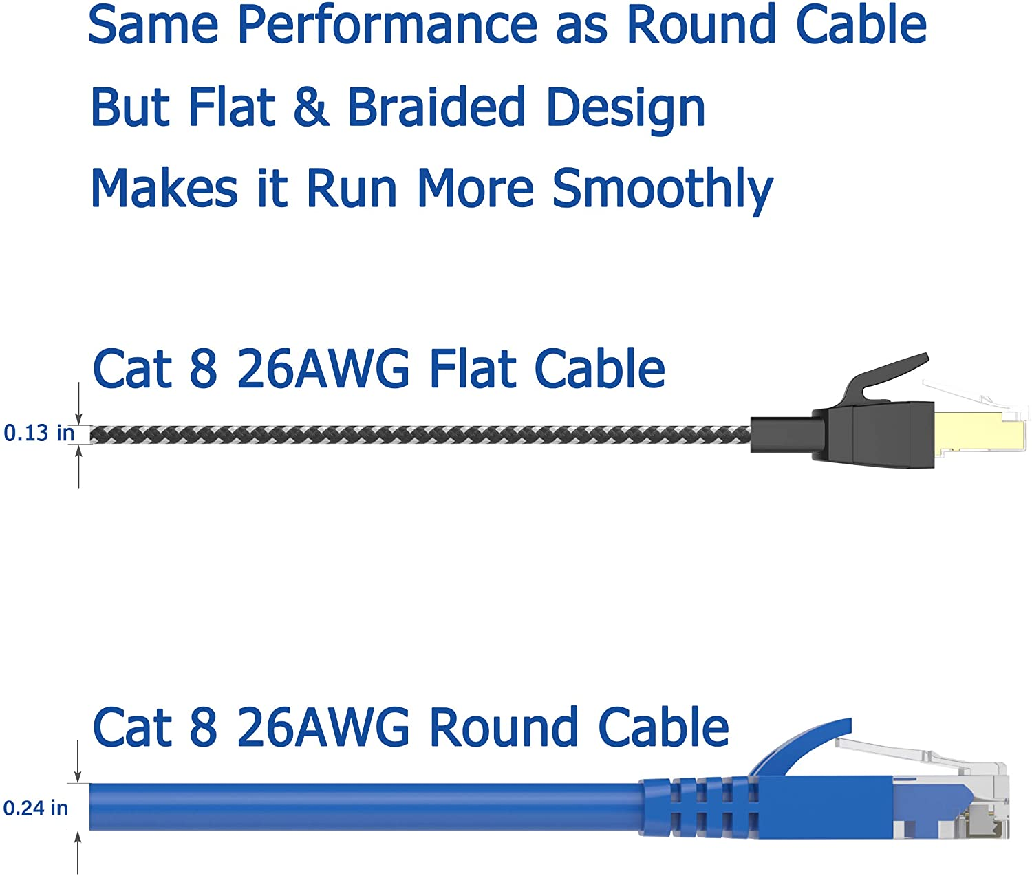 Cat 8 Ethernet Cable 25 ft, 26AWG Nylon Braided High Speed Heavy Duty Cat8 Network LAN Patch Cord, 40Gbps 2000Mhz SFTP RJ45 Flat Cable Shielded in Wall, Indoor&Outdoor for Modem/Router/Gaming/PC: Industrial & Scientific