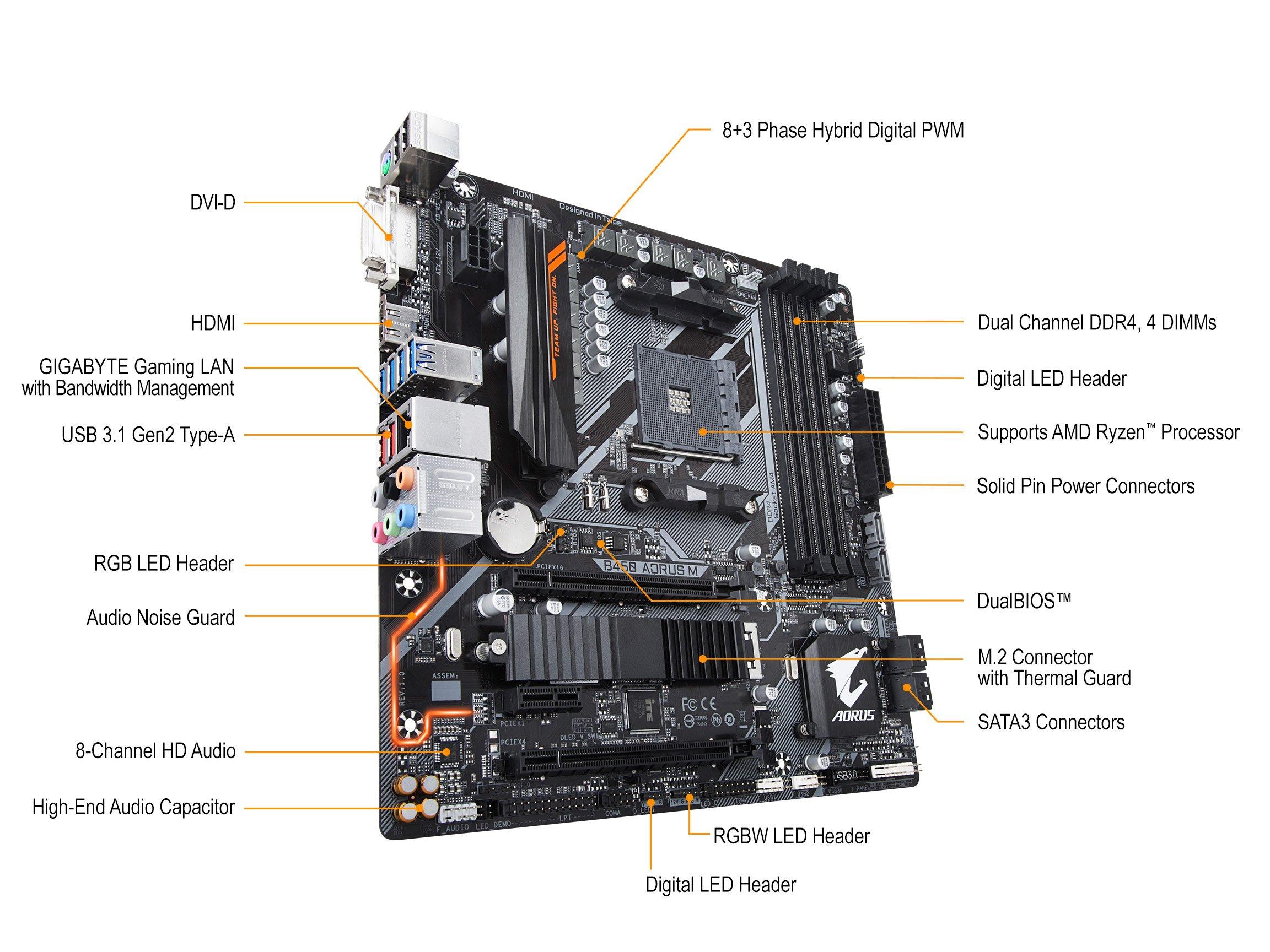 d9ea860a037 GIGABYTE B450 AORUS M (AMD Ryzen AM4/M.2 - TiendaMIA.com